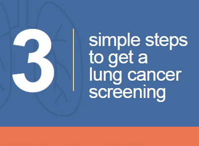 Is a Lung Cancer Screening Right for You?