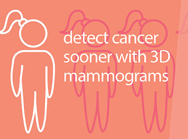 3D Mammograms Give Clearest Picture of Breast Health