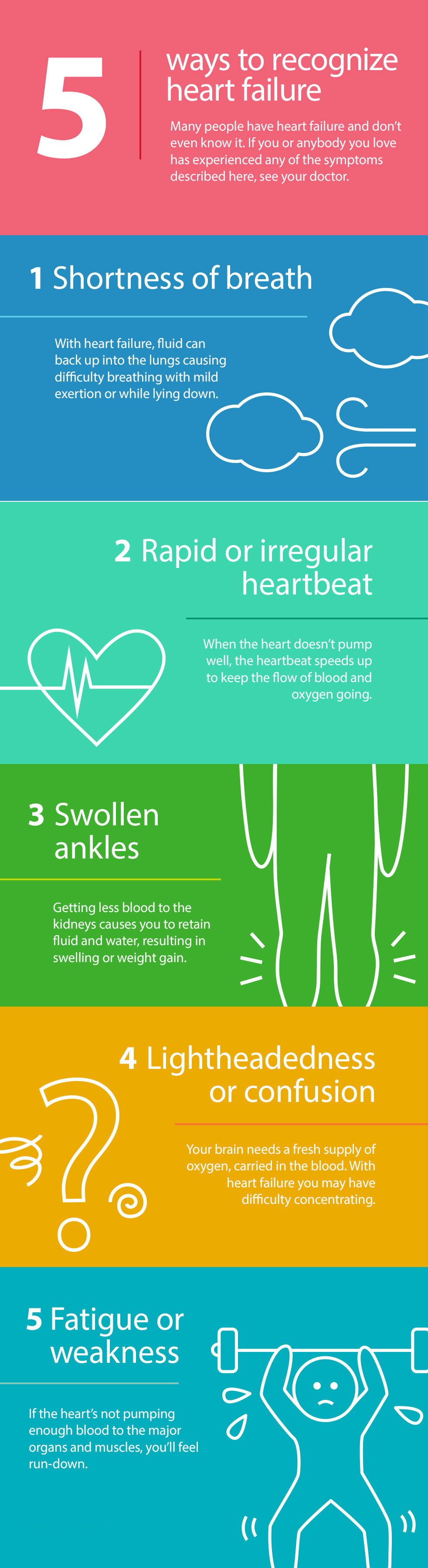 083-14899-9_Heart Failure 5 Tips Infographic FY18_RLSD